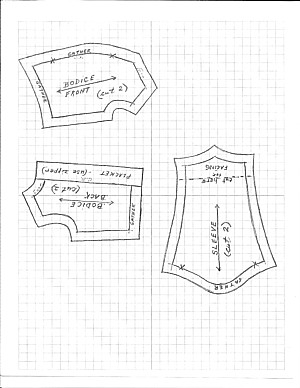 how to start a cut and sew clothing line